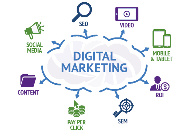 Techpro Design   Digital Marketing South Africa